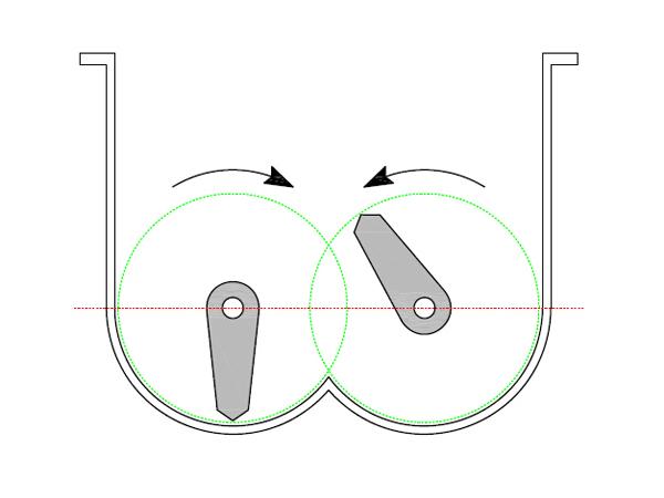 overlapping-sigma-blade